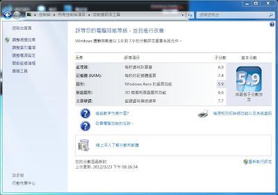 ExperienceIndex_20120323