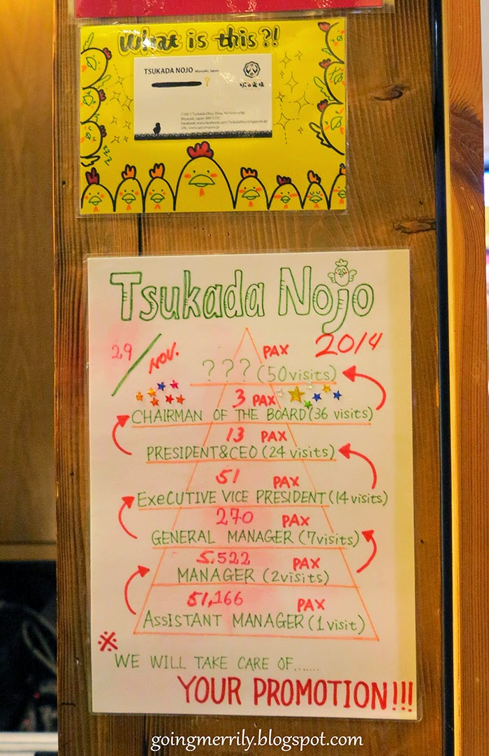 Tsukada Nojo Loyalty Program