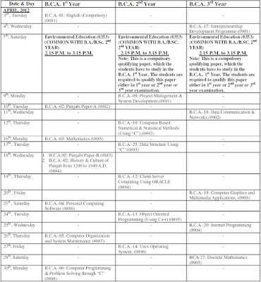 PU BCA 1st, 2nd, 3rd Year Date Sheet April 2012