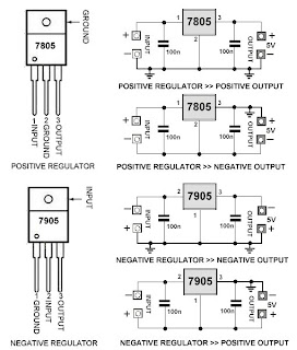 Linear Voltage Regular IC