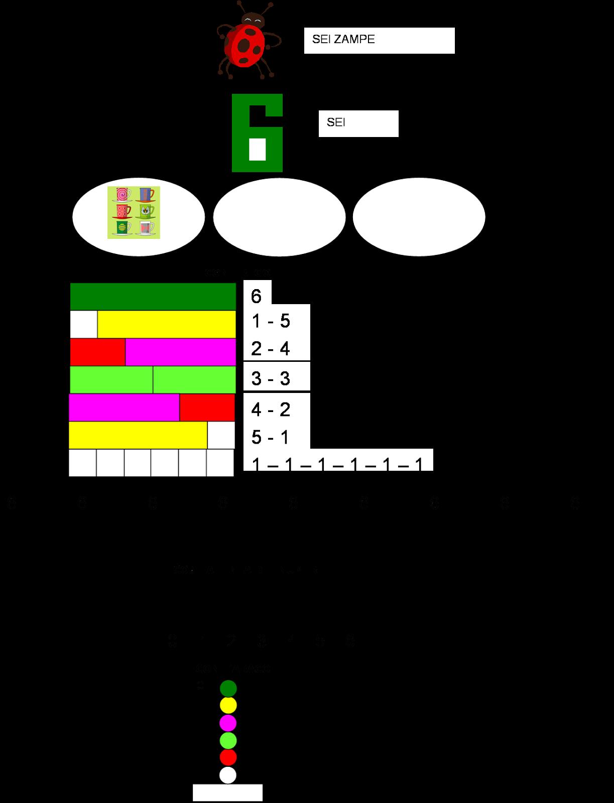 Didattica matematica scuola primaria i numeri da 0 a 9 for Linea dei numeri da stampare