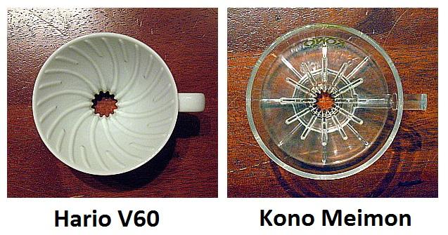 Gambar Perbandingan Hario V60 dan Kono Meimon dari Ital Coffee