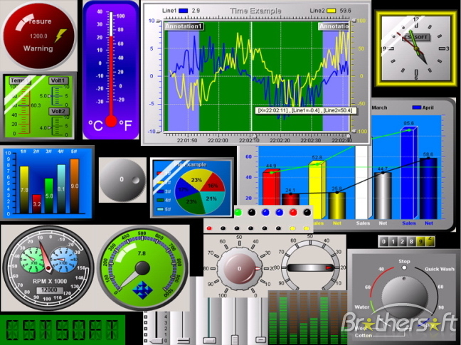 Elektronika dan Instrumentasi