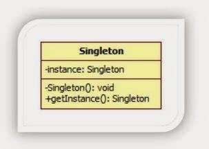Singleton - structure