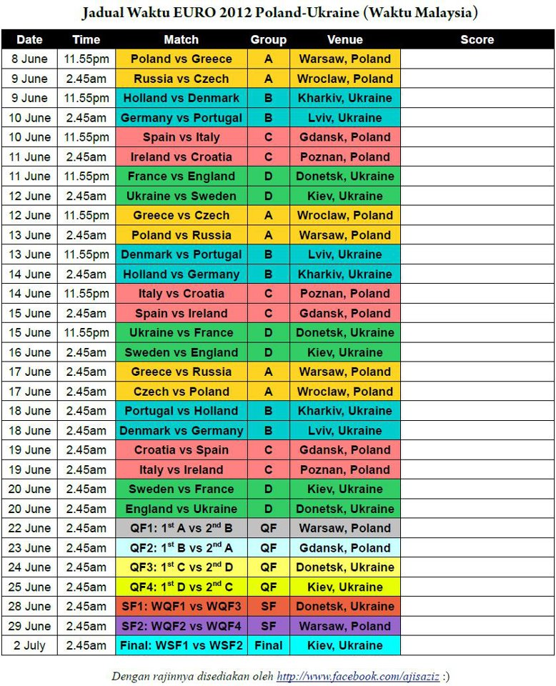 Jadual EURO 2012 Waktu Malaysia