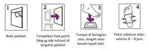 Petunjuk Penggunaan