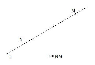 What is coincident lines