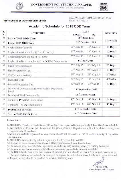 Poly Collage Nagpur Bharti Admission 2015