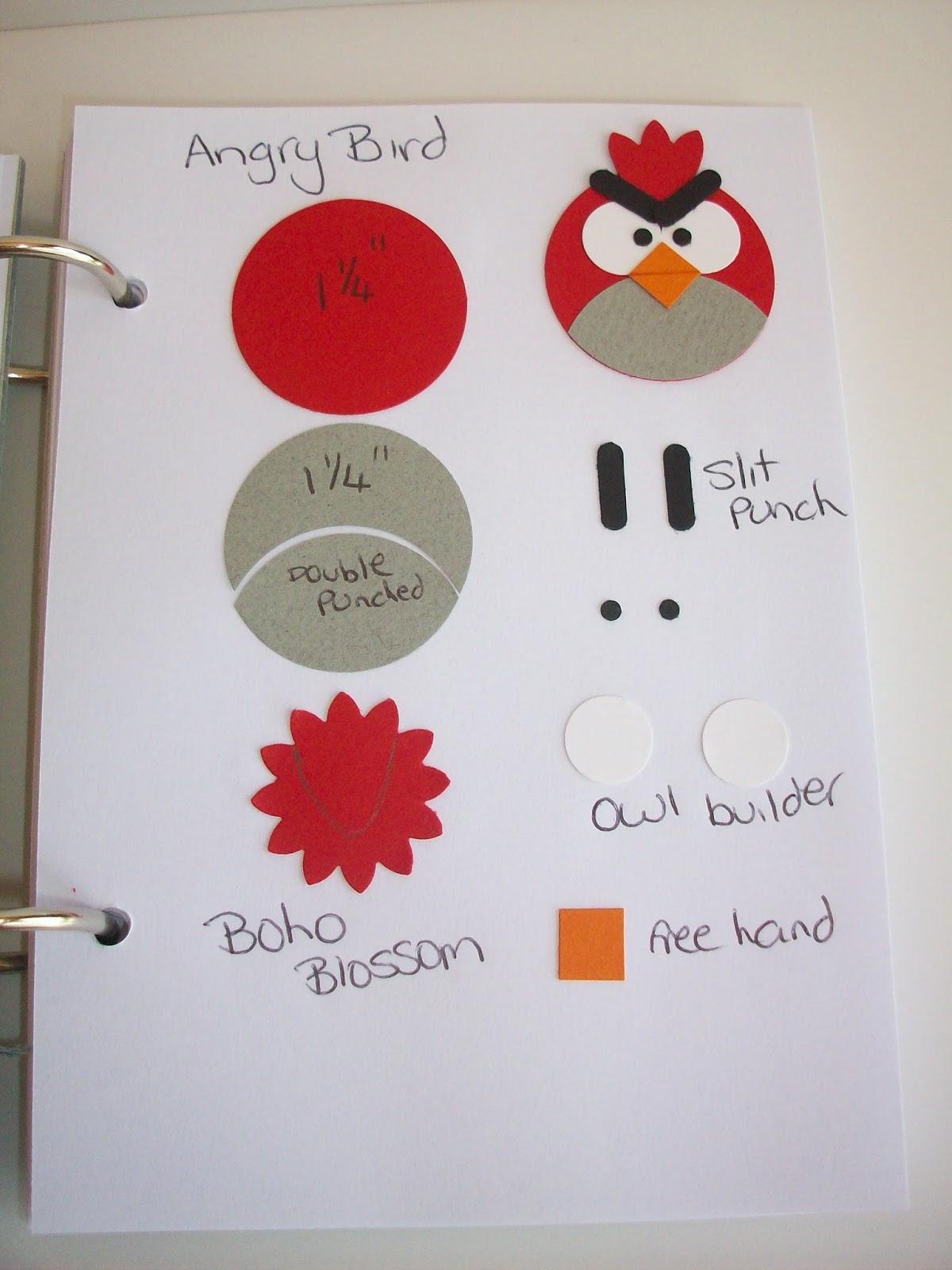moldes Angry Birds Vermelho