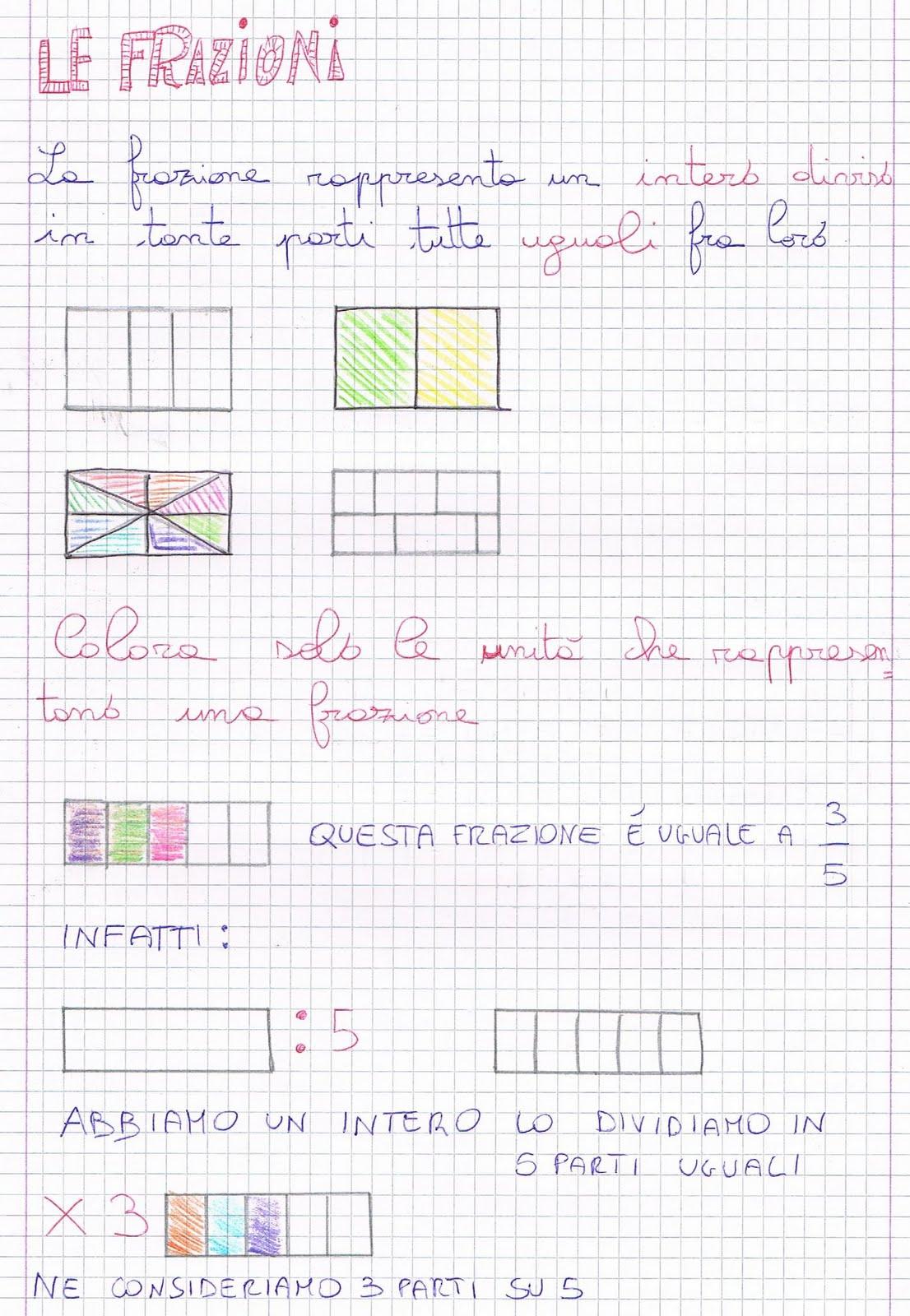 Preferenza Le frazioni: rappresentazione grafica. JY75