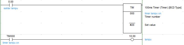 Tutorial plc omron cx programmer instruksi timer dan counter gambar di atas adalah diagram ladder sederhana untuk menghidupkan suatu lampu menggunakan timer dari ladder di atas maka jika saklar 000 dihidupkan ccuart Images