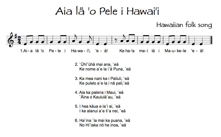 Songs from Hawaii - TECHNOLOGI INFORMATION