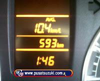 AVG rata rata bensin