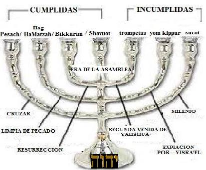 VÍDEOS SOBRE GEMATRIA HEBRAICA