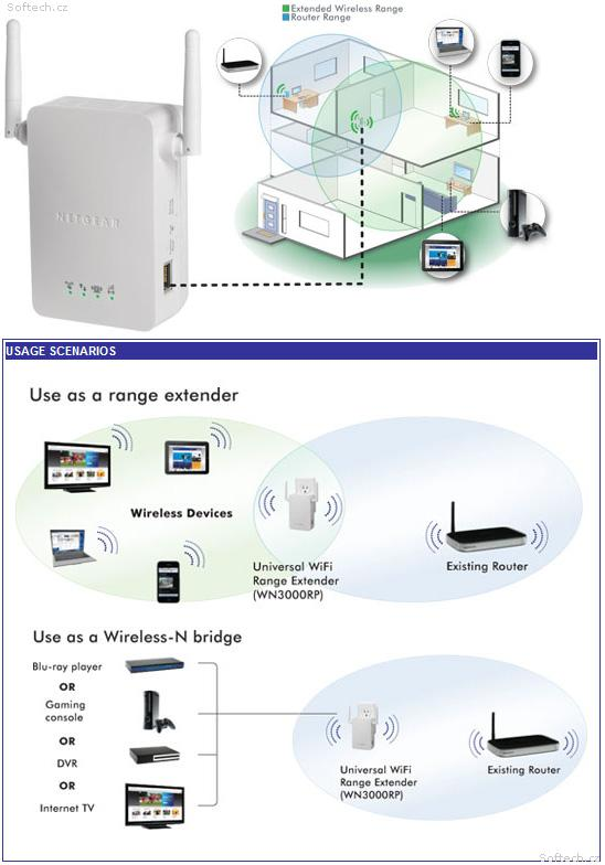 Review netgear wn3000rp universal wifi range extender - Wireless extender with ethernet ports ...