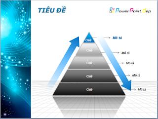 Mẫu 1: Template PowerPoint làm giáo án điện tử và thuyết trình