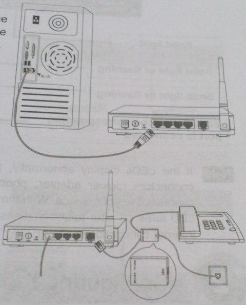 Berikutnya, menyambung beberapa device seperti modem, splitter, kabel ...