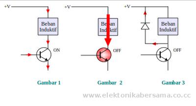 induksi-diri-terhadap-transistor