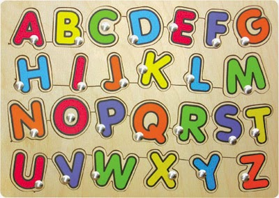 pengertian dan cara penulisan huruf kapital beserta