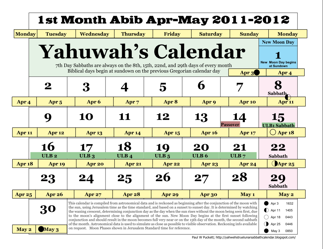 Month Of Abib Is What Month 2016 | Calendar Template 2016