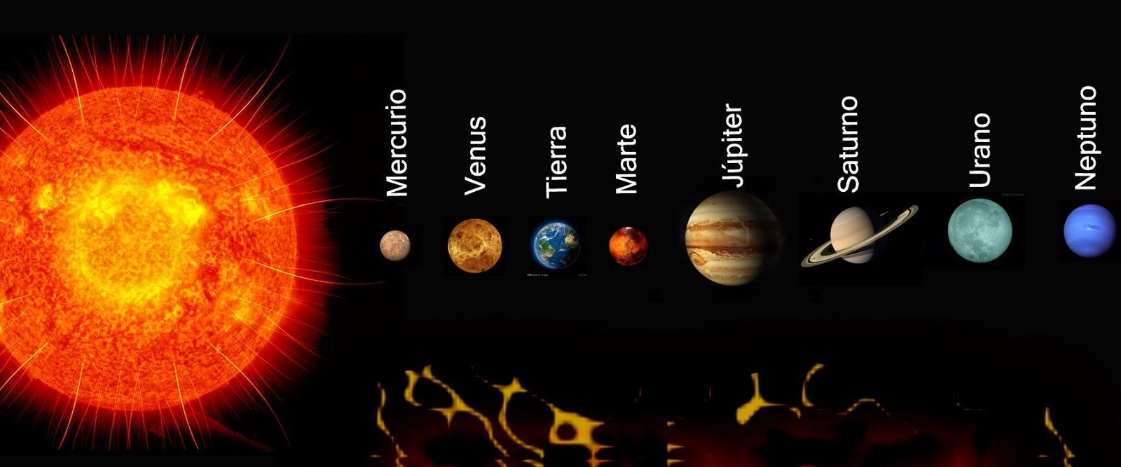 Cu ntos planetas hay en el sistema solar 8 planetas for Cual es el gimnasio mas cercano