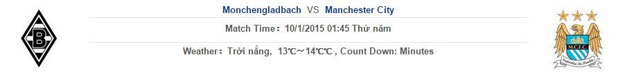 Monchengladbach vs Manchester City cach vao 12bet