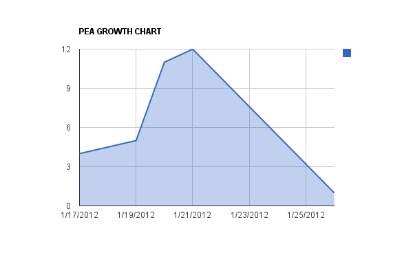 plant-growth-chart-template Images - Frompo - 1