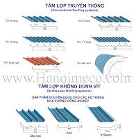 Các loại sóng tôn lợp mái nhà dân dụng và công nghiệp