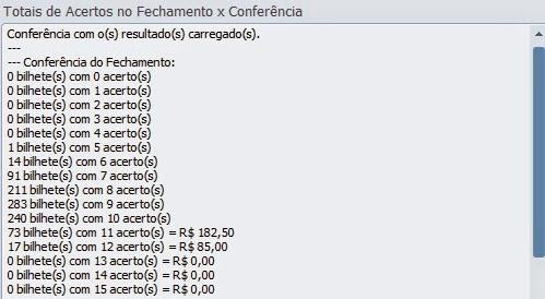 conferencia lotofacil 0931 Resultados de loterias: concurso 0931 da lotofácil