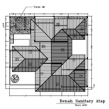 product design feedage 22832669