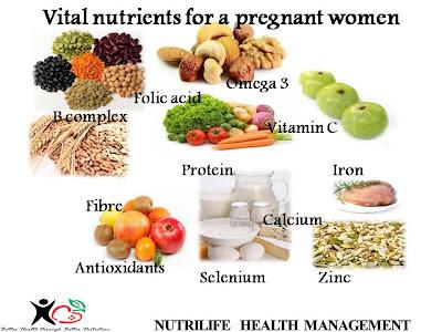 Diet during pregnancy week 17 weeks