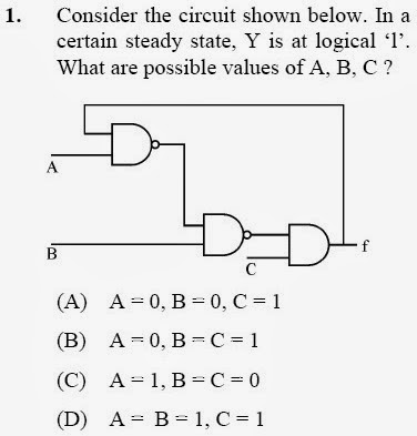 2012 December UGC NET in Computer Science and Applications, Paper II, Question 1