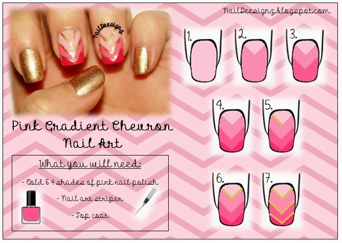http://www.naildeesignz.blogspot.co.uk/2014/02/pink-gradient-chevron-nail-art.html