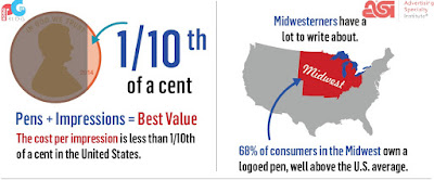 ASI: More Than Half of Consumers Own Promo Pens