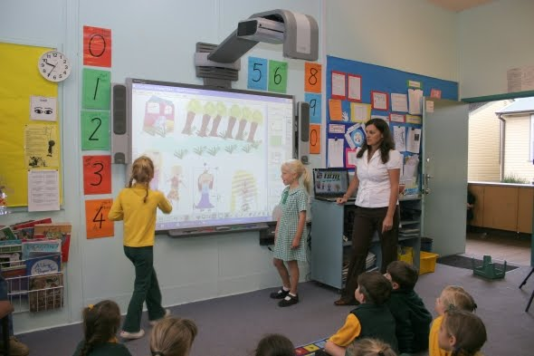 Hitachi Starboard, Interactive Whiteboard Technology System