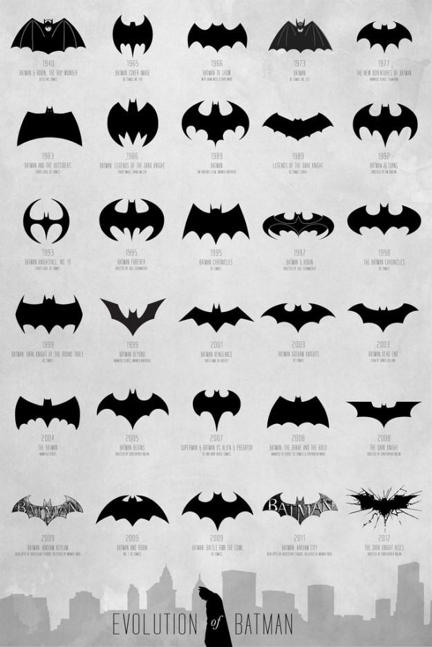 Evolution of Batman logo, 1940-2012