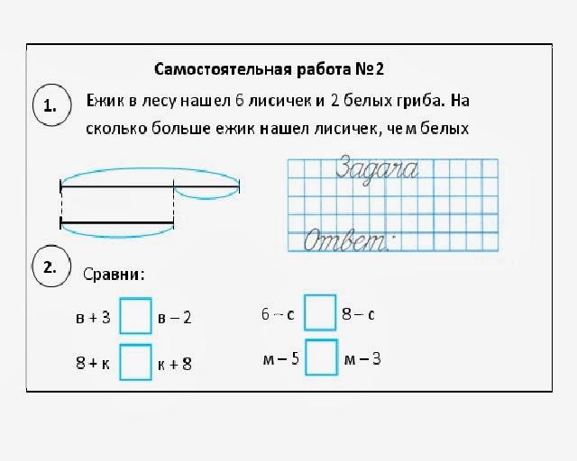 Все схемы к задачам по математика 2 класс