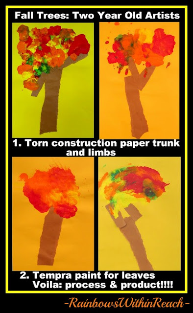 photo of: Fall Trees Painting Bulletin Board (Bulletin Board RoundUP via RainbowsWIthinReach) 