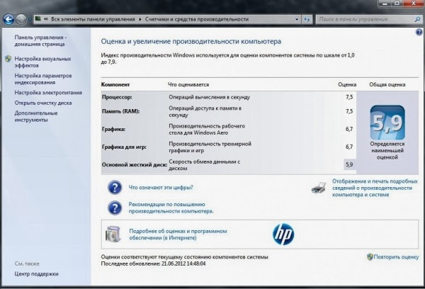 моноблок HP TouchSmart 520 был оценен