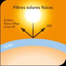 filtros solares físicos
