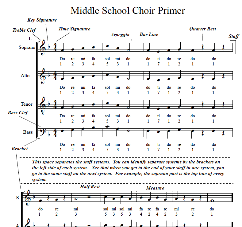 http://www.cadenzaone.com/Middle-School-Choir-Primer-by-JD-Frizzell-p/jdf088453.htm