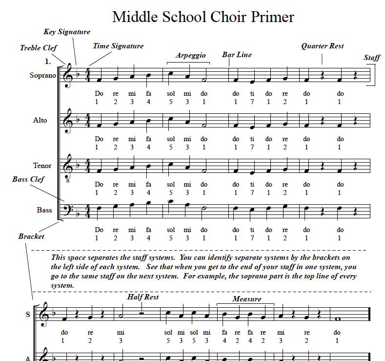 http://www.cadenzaone.com/Middle-School-Choir-Primer-by-JD-Frizzell-p/jdf088453.htm