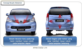 Gambar All New Avanza 2012