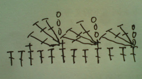 Схема обвязки для вязанной крючком шапки