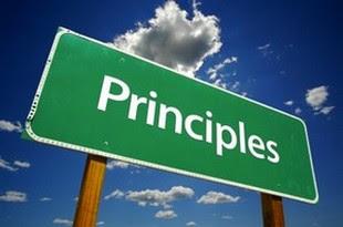 Forex Price Behavior Principles