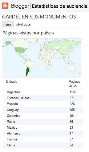 Los 10 países que más nos visitaron en abril de 2018