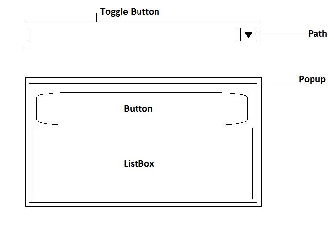 xaml control template - softwarekaffee button inside wpf combobox