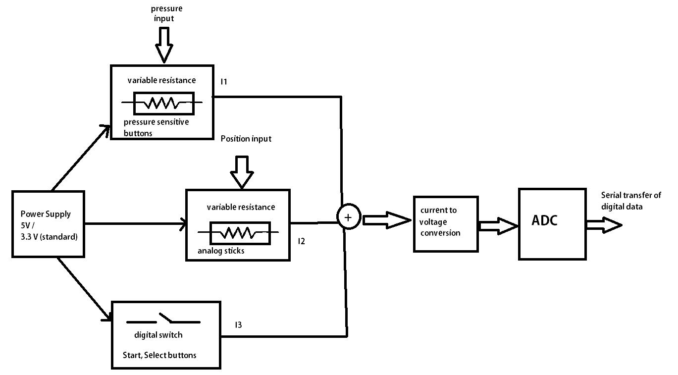 2011 555watchdogtimercircuit Watchdogtimeralarm Controlcircuit Schematic