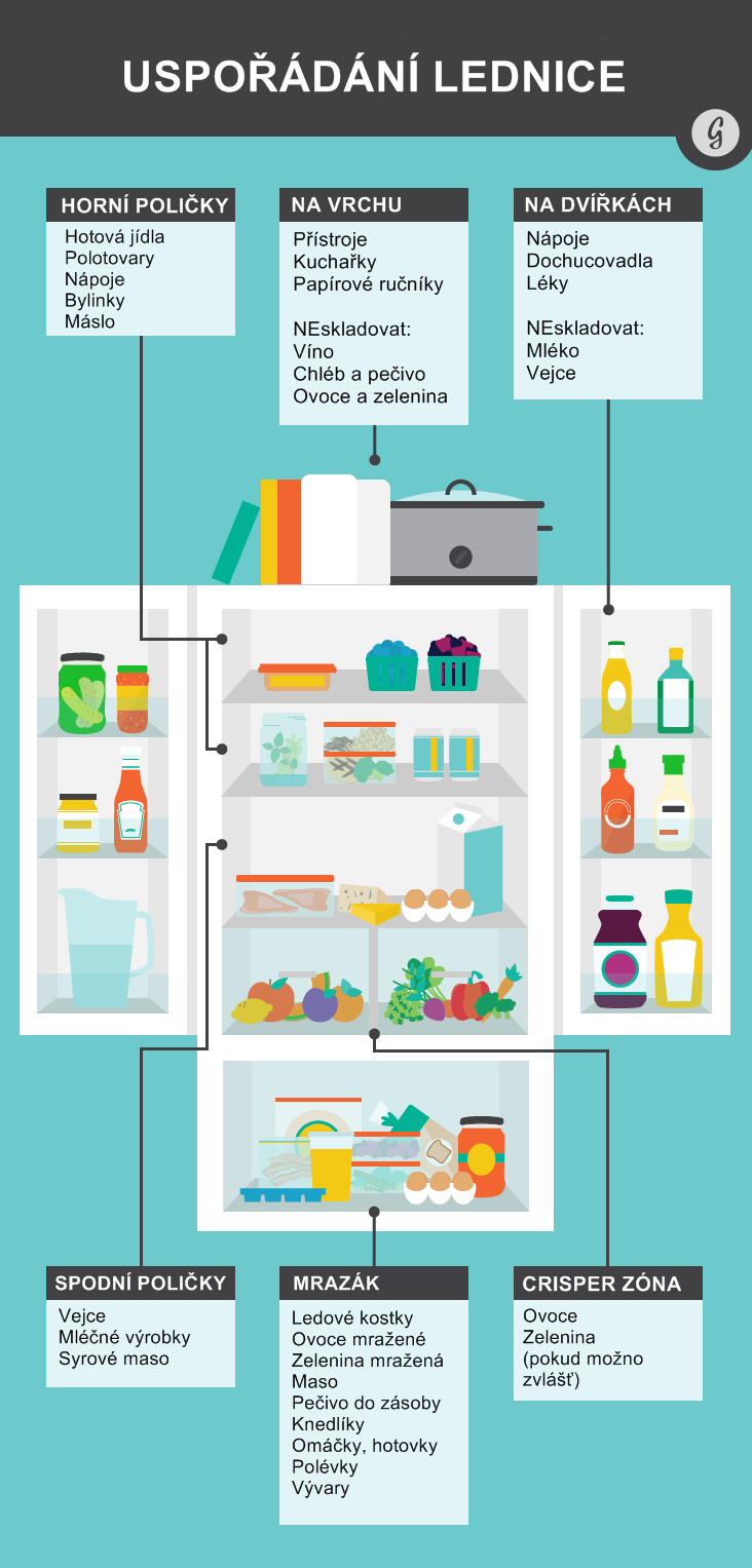 how to sell food from home legally