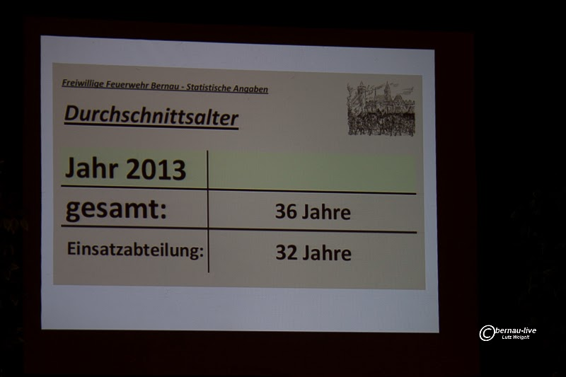 2014 02 15 jahreshauptversammlung+FFW+(13+von+26)